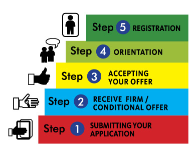 5 Paragraph Essay Topics For High School Environment Essay Upsc Essay Examples English also Persuasive Essays Examples For High School Child Rights Essay Nepal Earthquake Examples Of High School Essays